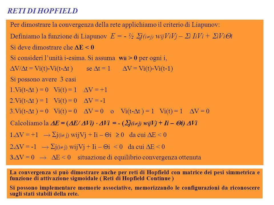 RETI DI HOPFIELD Per dimostrare la convergenza della rete applichiamo il criterio di Liapunov: