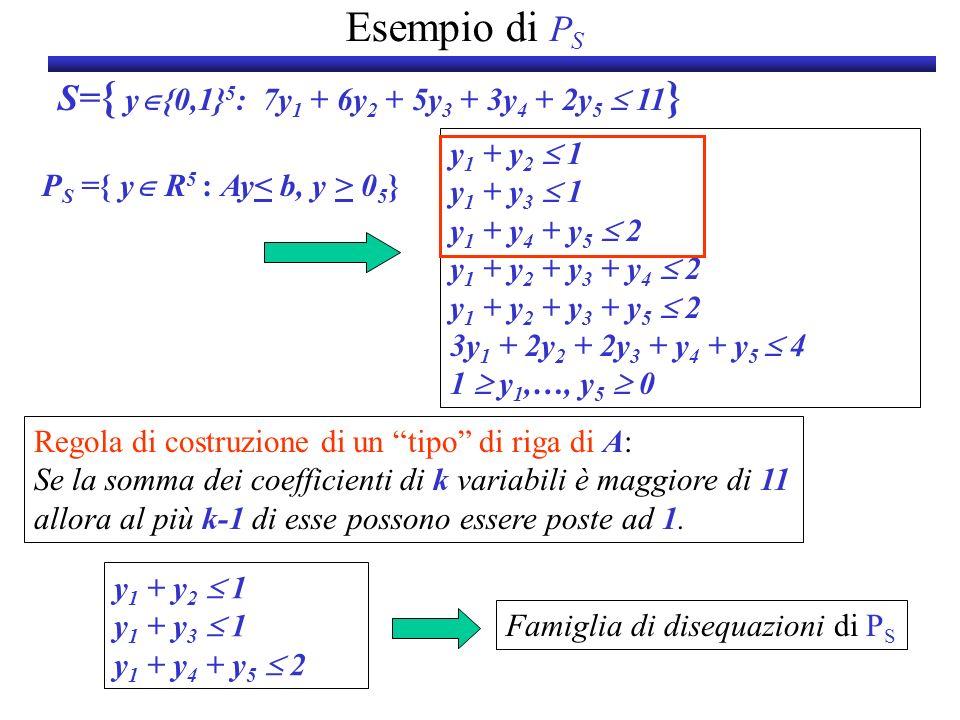 Esempio di PS S={ y{0,1}5: 7y1 + 6y2 + 5y3 + 3y4 + 2y5  11}
