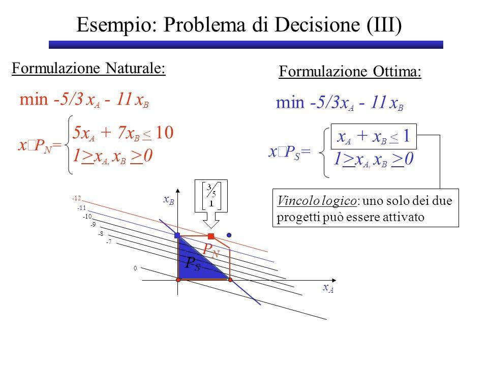 Esempio: Problema di Decisione (III)