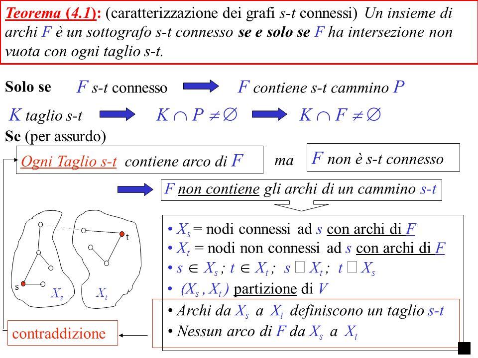 F contiene s-t cammino P
