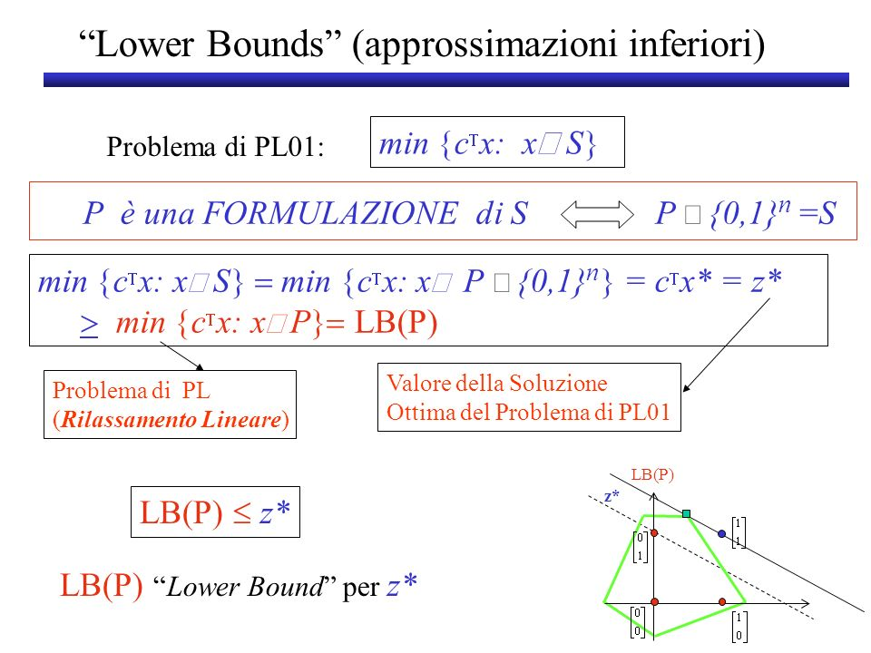 Lower Bounds (approssimazioni inferiori)