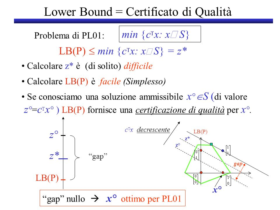 Lower Bound = Certificato di Qualità