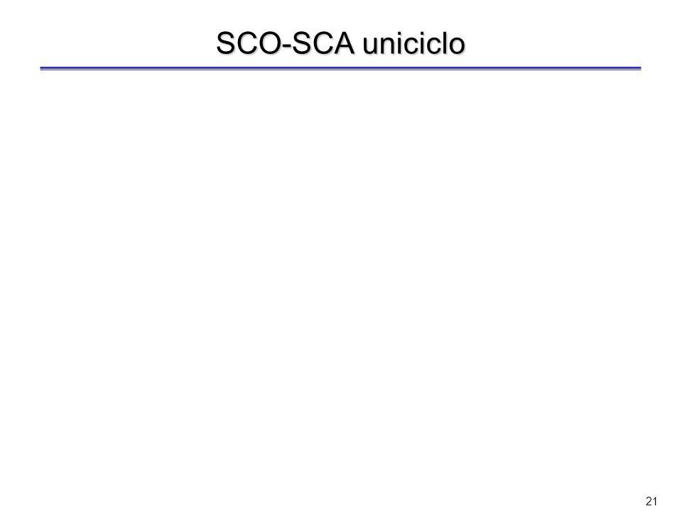 SCO-SCA uniciclo