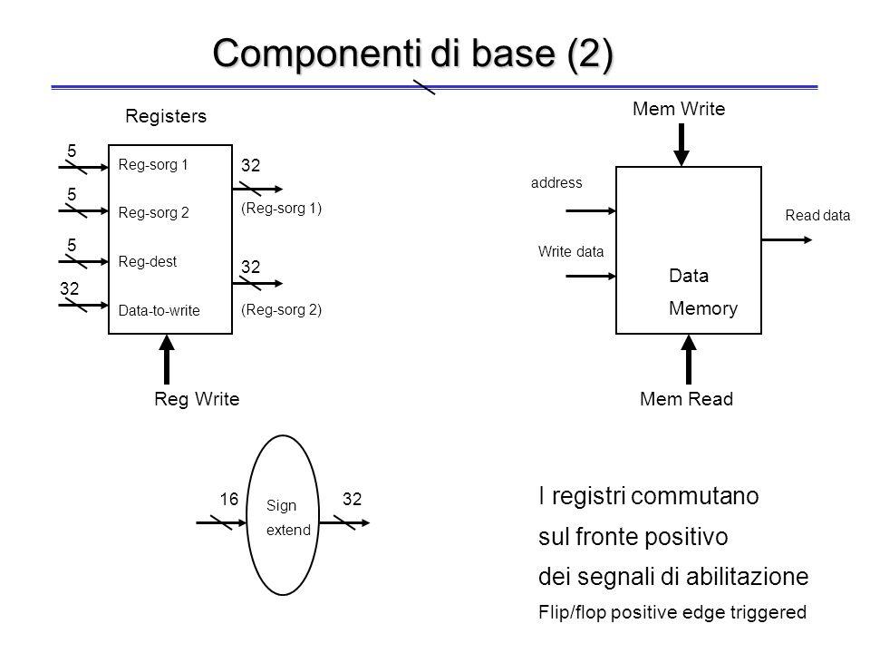 Componenti di base (2) I registri commutano sul fronte positivo