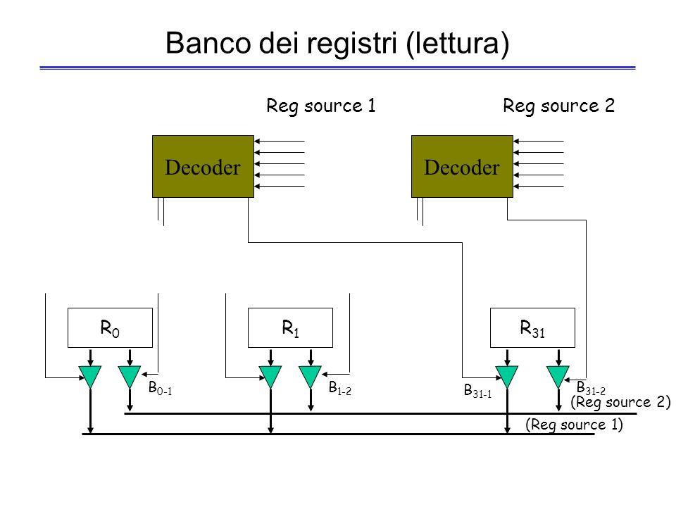 Banco dei registri (lettura)
