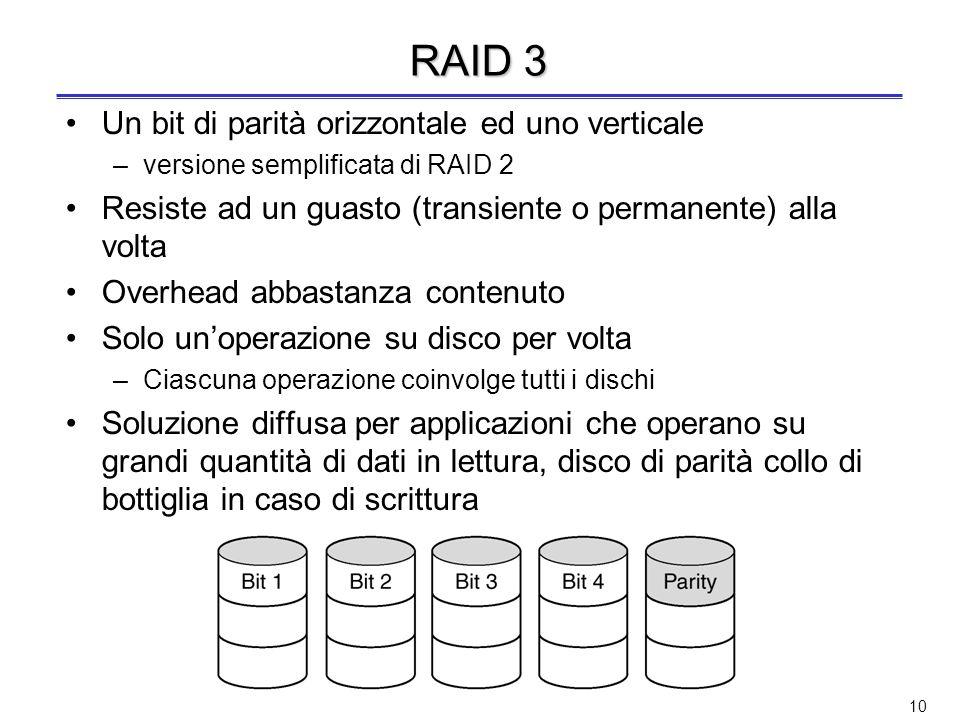 RAID 3 Un bit di parità orizzontale ed uno verticale