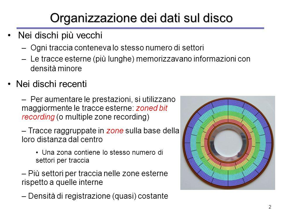 Organizzazione dei dati sul disco
