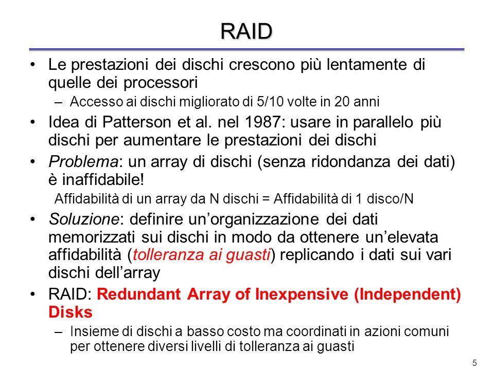 RAID Le prestazioni dei dischi crescono più lentamente di quelle dei processori. Accesso ai dischi migliorato di 5/10 volte in 20 anni.