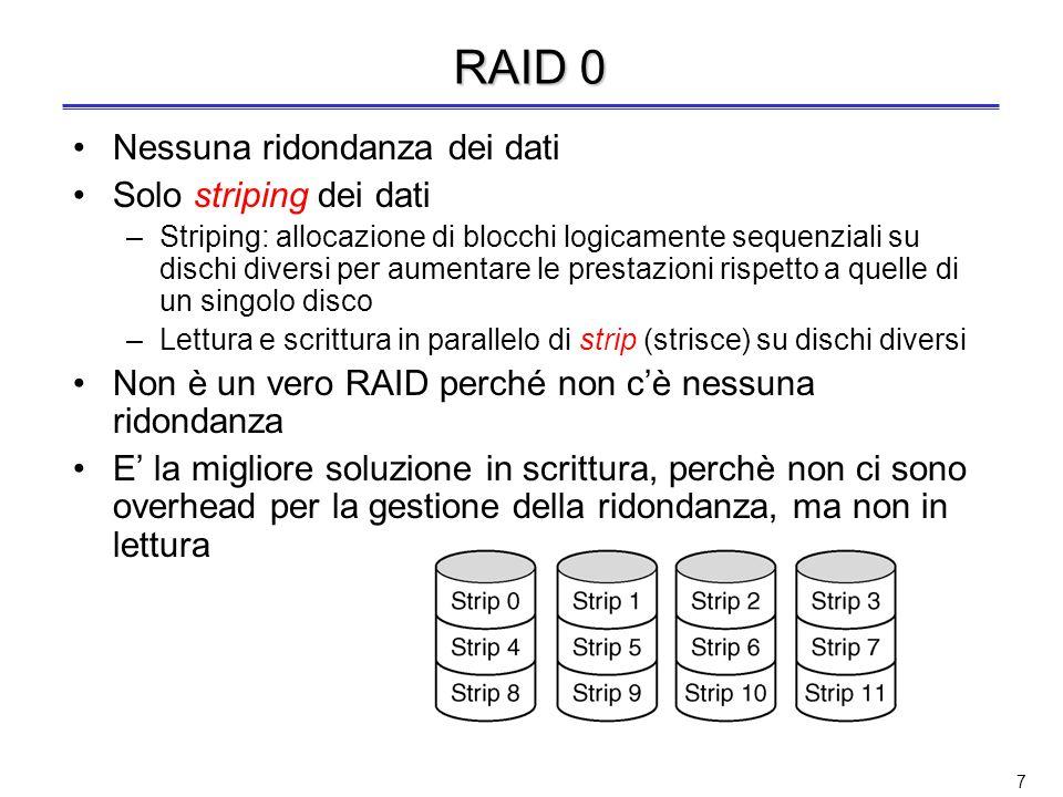 RAID 0 Nessuna ridondanza dei dati Solo striping dei dati