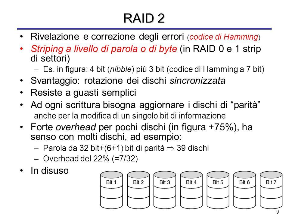 RAID 2 Rivelazione e correzione degli errori (codice di Hamming)