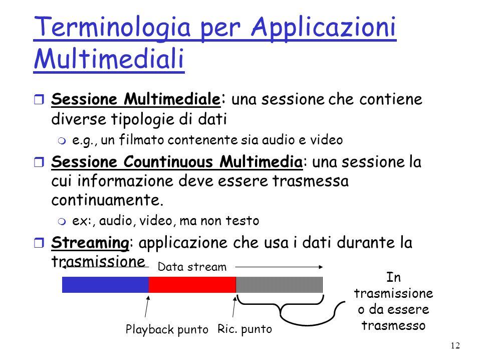 Terminologia per Applicazioni Multimediali