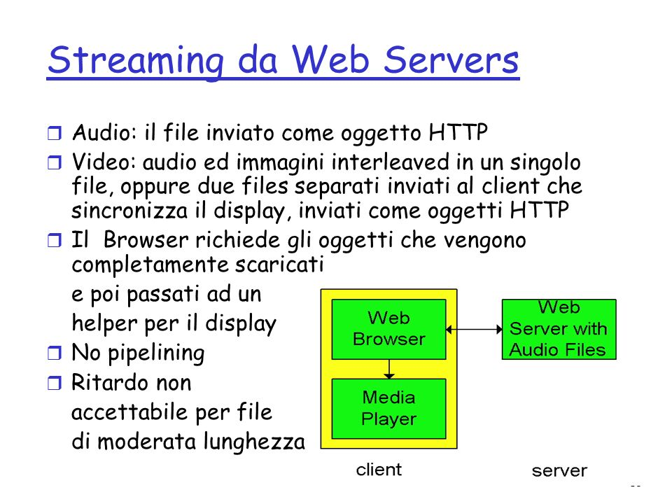 Streaming da Web Servers