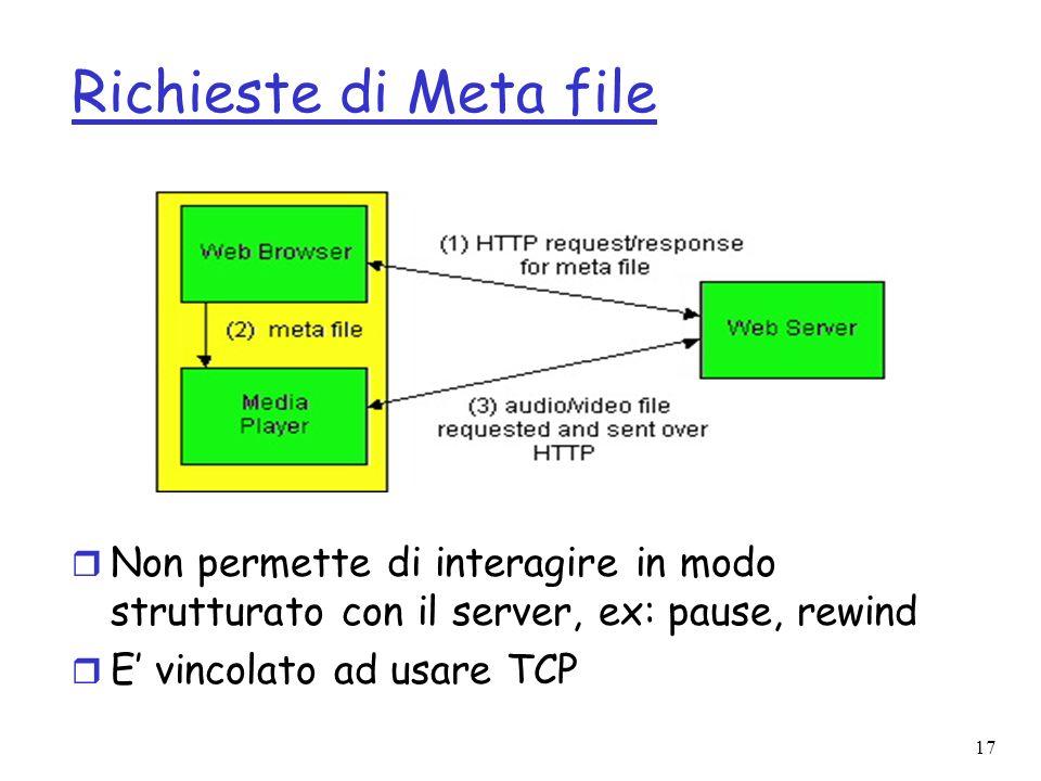 Richieste di Meta fileNon permette di interagire in modo strutturato con il server, ex: pause, rewind.