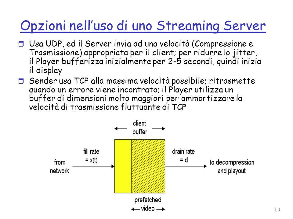 Opzioni nell'uso di uno Streaming Server