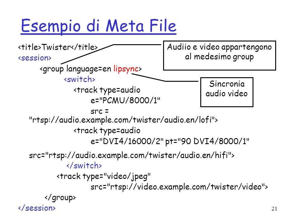 Audiio e video appartengono al medesimo group