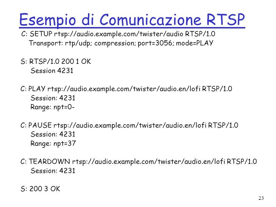 Esempio di Comunicazione RTSP