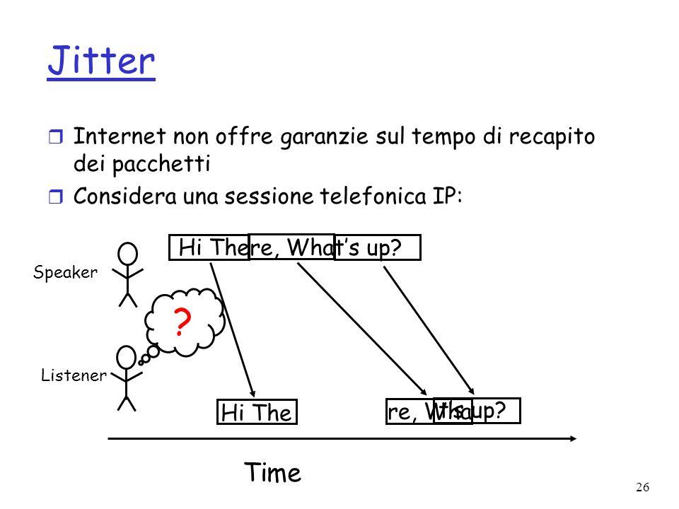 JitterInternet non offre garanzie sul tempo di recapito dei pacchetti. Considera una sessione telefonica IP: