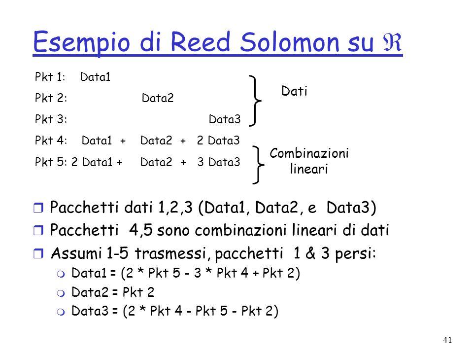 Esempio di Reed Solomon su 