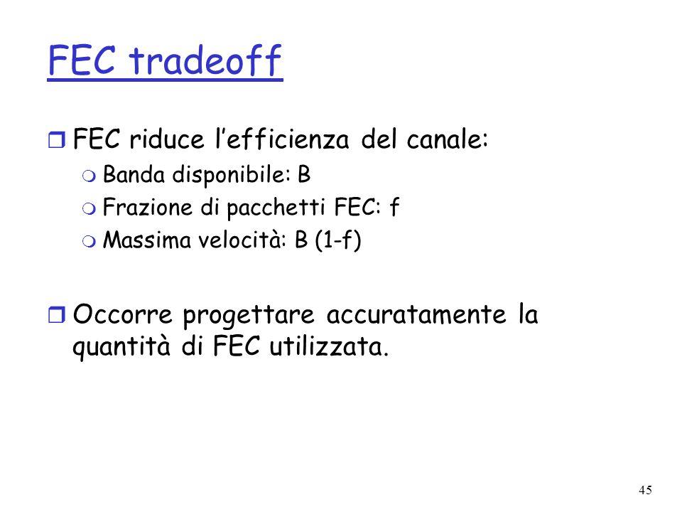 FEC tradeoff FEC riduce l'efficienza del canale: