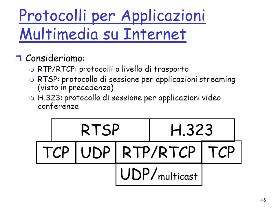 Protocolli per Applicazioni Multimedia su Internet