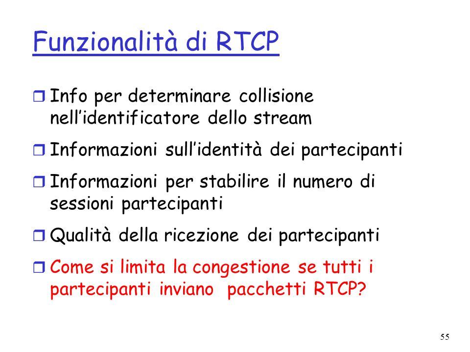 Funzionalità di RTCP Info per determinare collisione nell'identificatore dello stream. Informazioni sull'identità dei partecipanti.