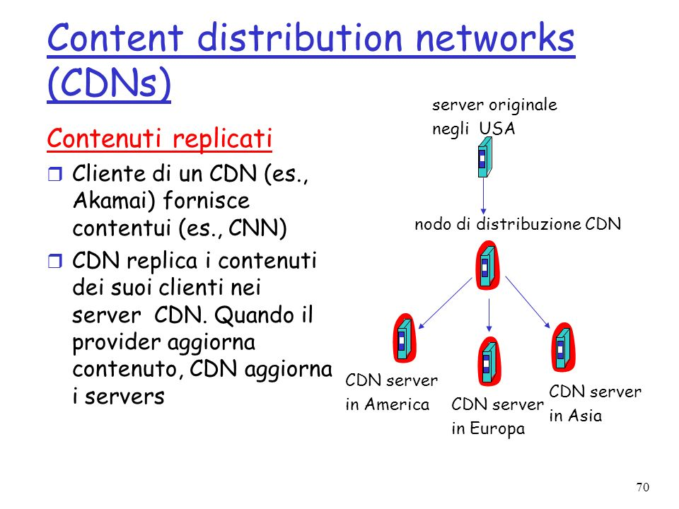 Content distribution networks (CDNs)