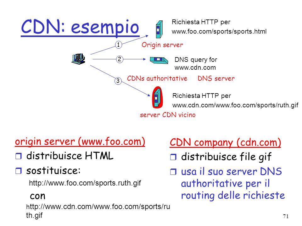 CDN: esempio origin server (www.foo.com) CDN company (cdn.com)