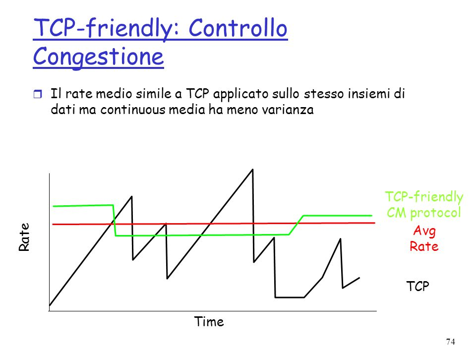 TCP-friendly: Controllo Congestione