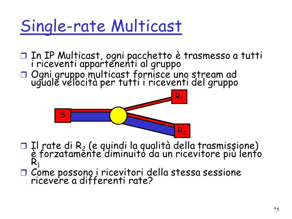 Single-rate Multicast