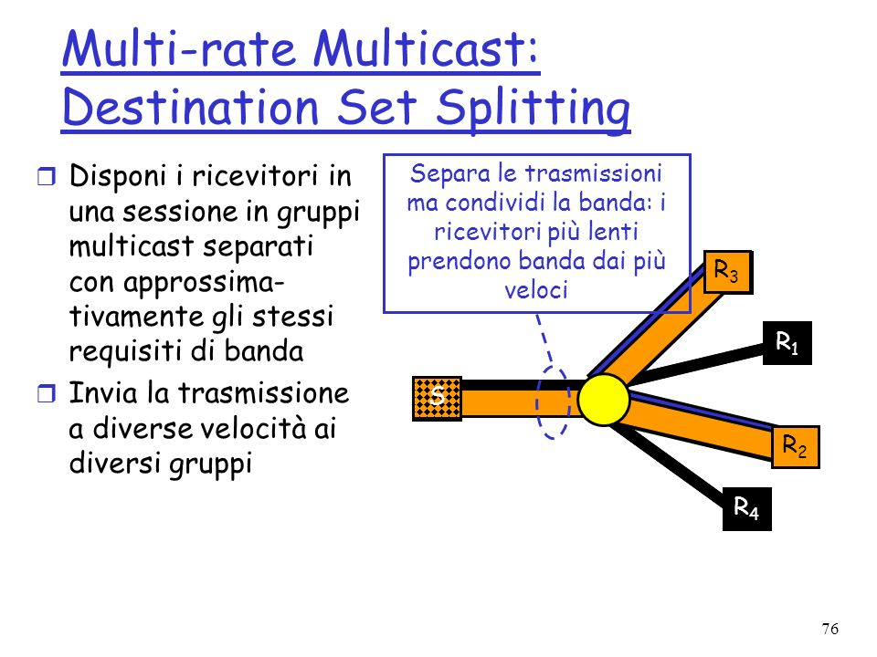 Multi-rate Multicast: Destination Set Splitting
