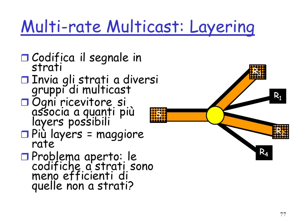 Multi-rate Multicast: Layering