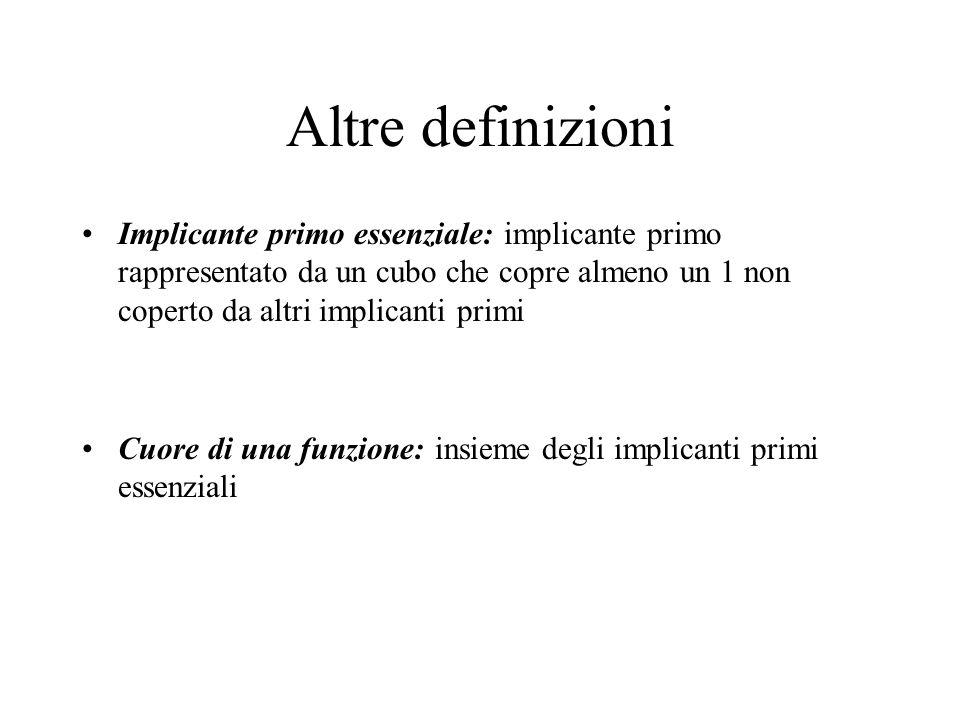 Altre definizioni Implicante primo essenziale: implicante primo rappresentato da un cubo che copre almeno un 1 non coperto da altri implicanti primi.
