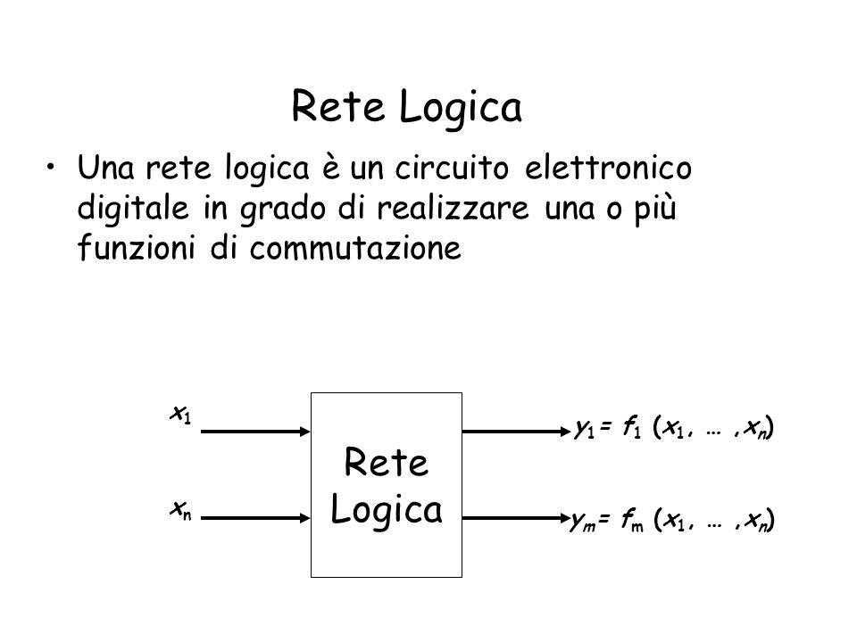 Rete Logica Rete Logica