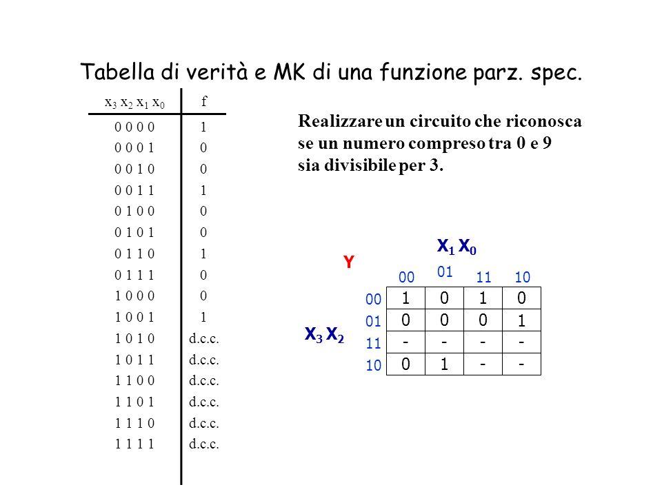 Tabella di verità e MK di una funzione parz. spec.