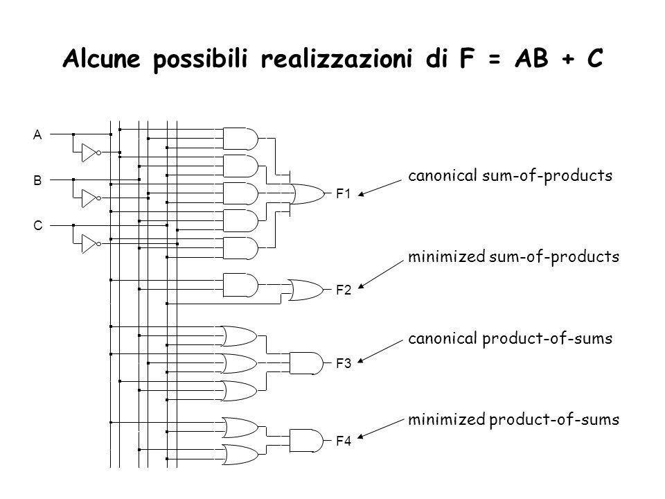 Alcune possibili realizzazioni di F = AB + C
