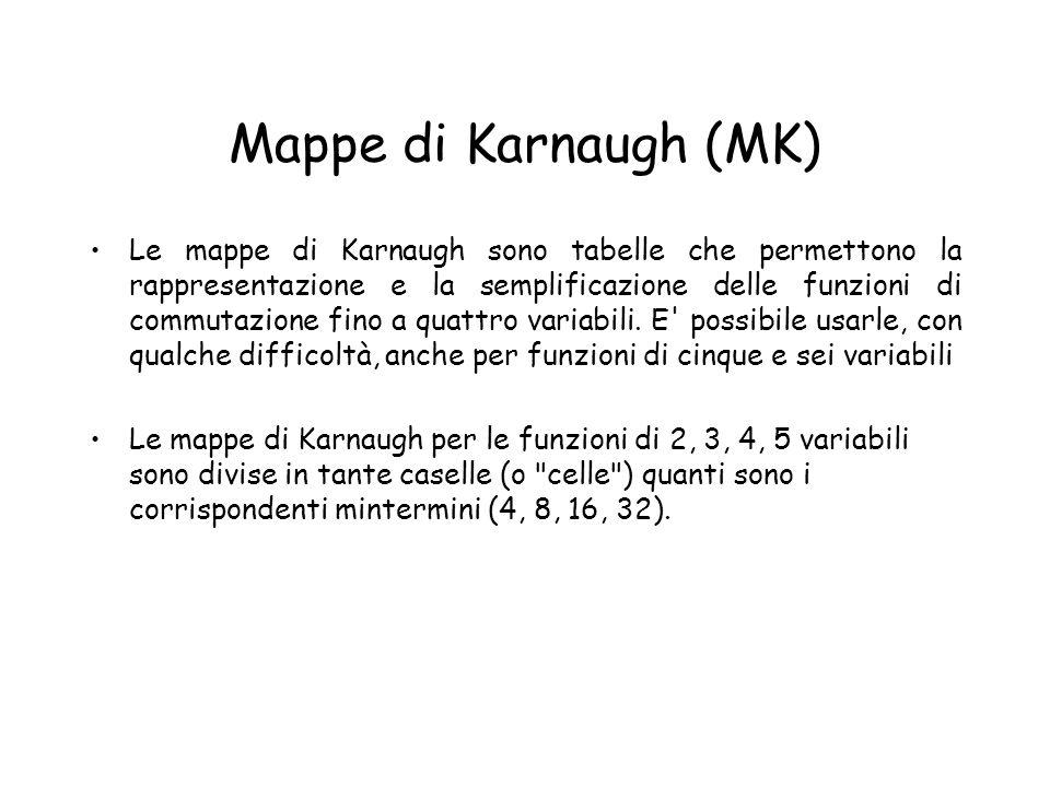 Mappe di Karnaugh (MK)