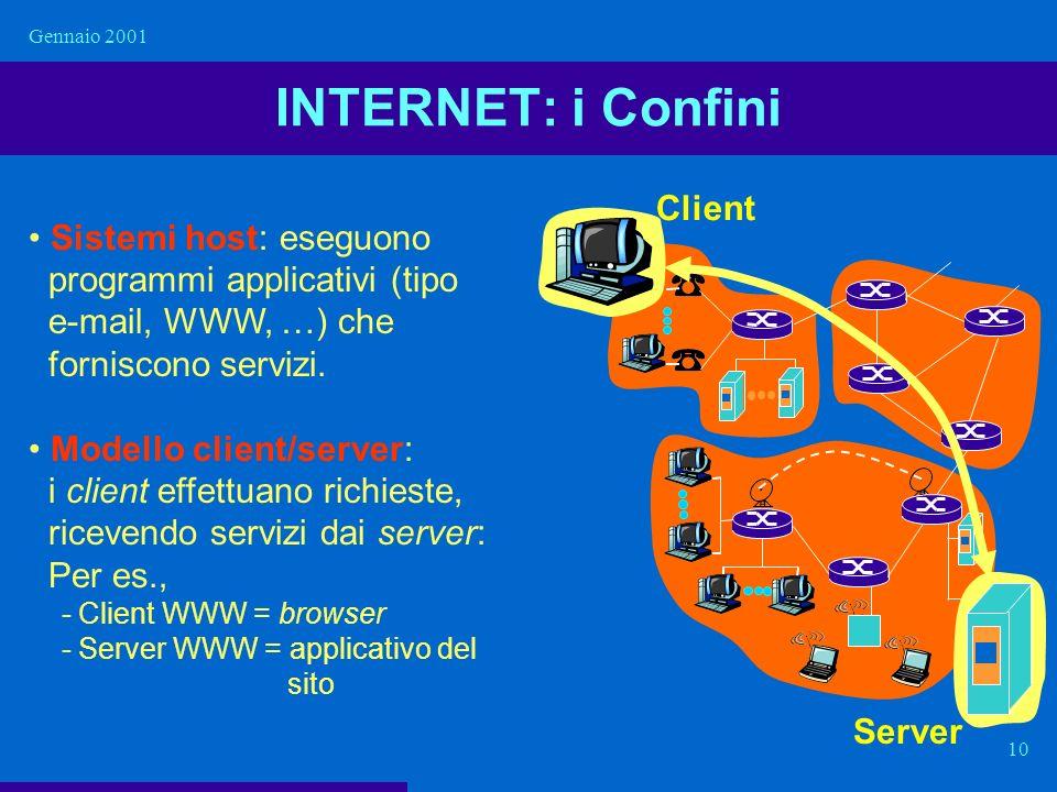 INTERNET: i Confini Client Sistemi host: eseguono