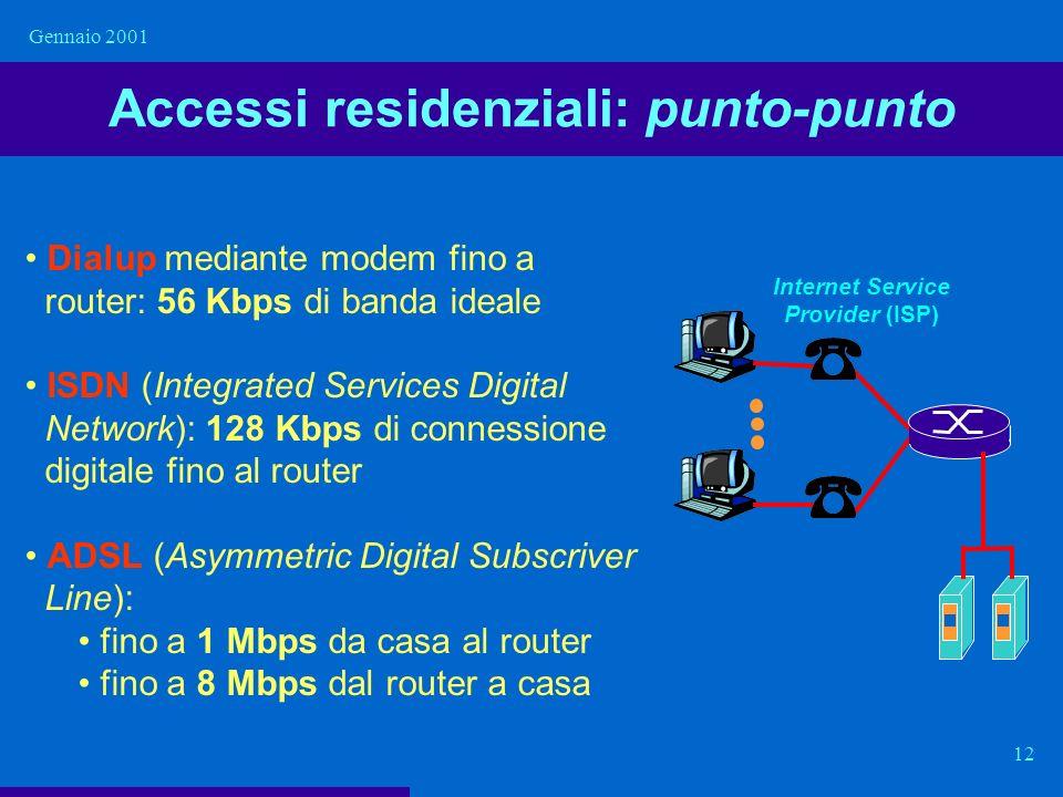 Accessi residenziali: punto-punto