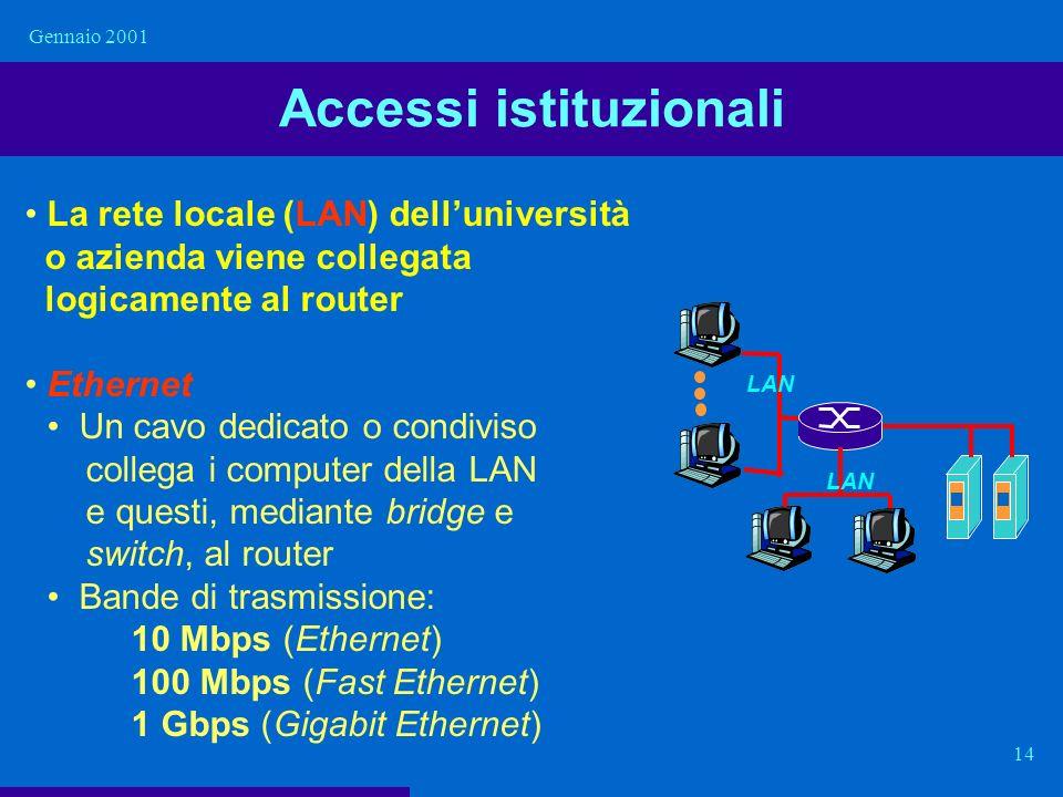 Accessi istituzionali