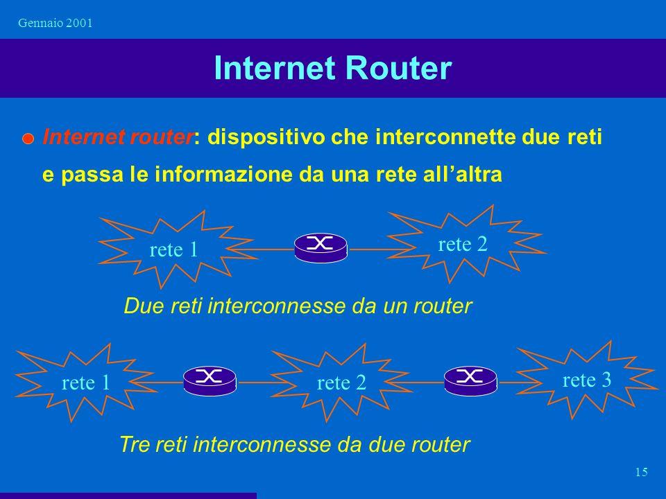 Gennaio 2001 Internet Router. Internet router: dispositivo che interconnette due reti. e passa le informazione da una rete all'altra.