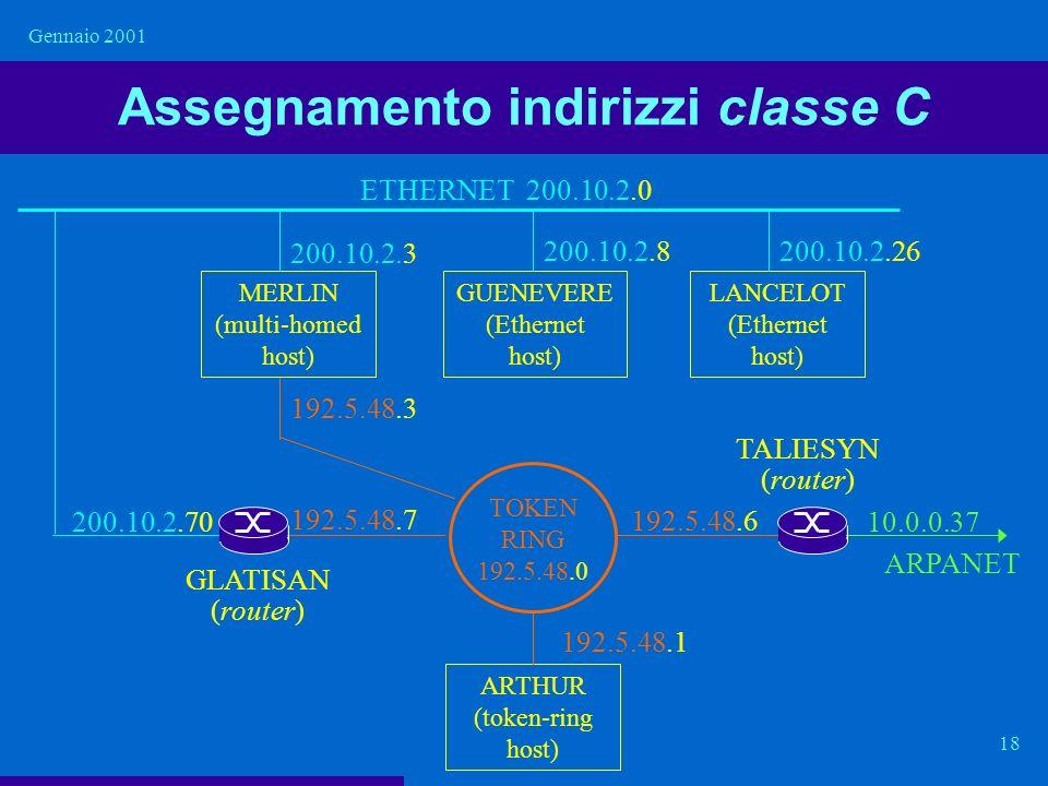 Assegnamento indirizzi classe C