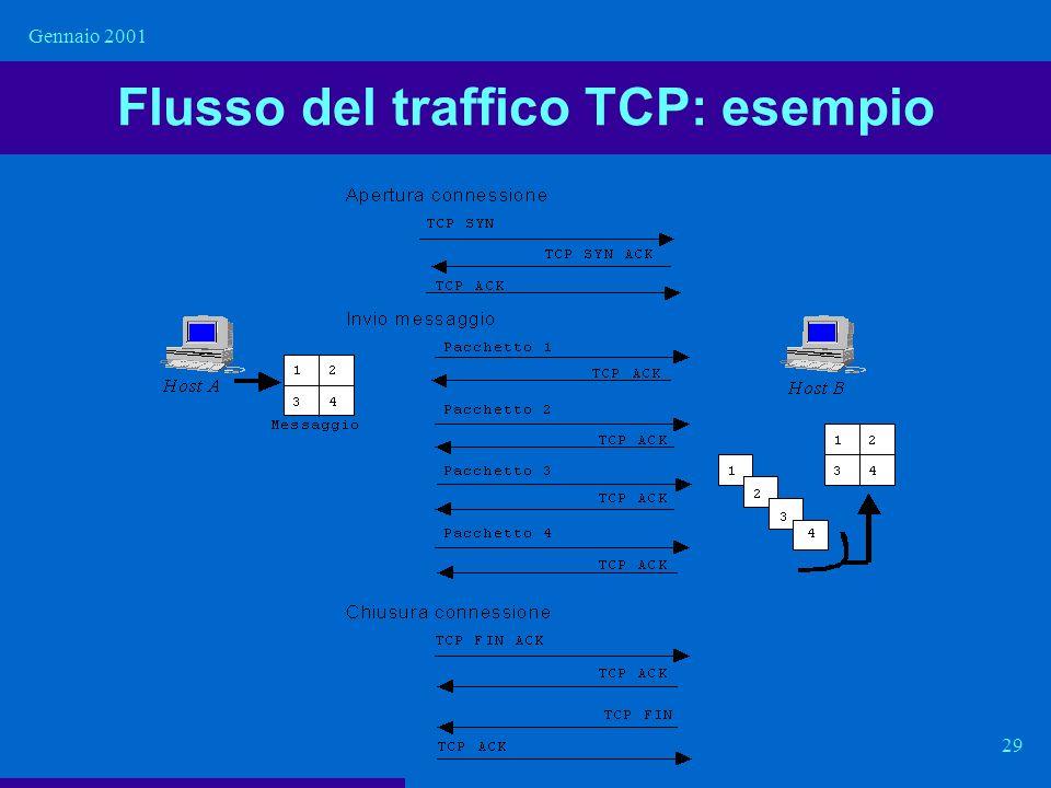 Flusso del traffico TCP: esempio