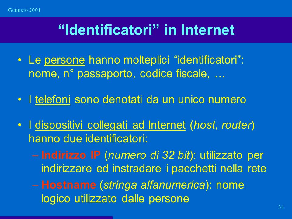 Identificatori in Internet