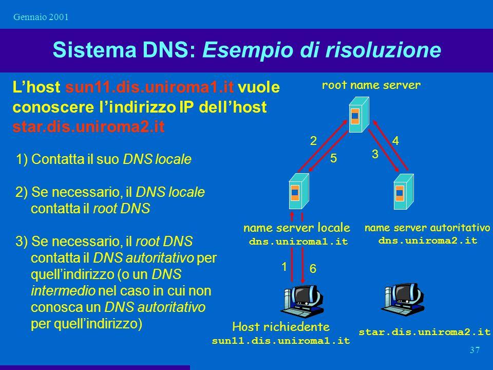 Sistema DNS: Esempio di risoluzione
