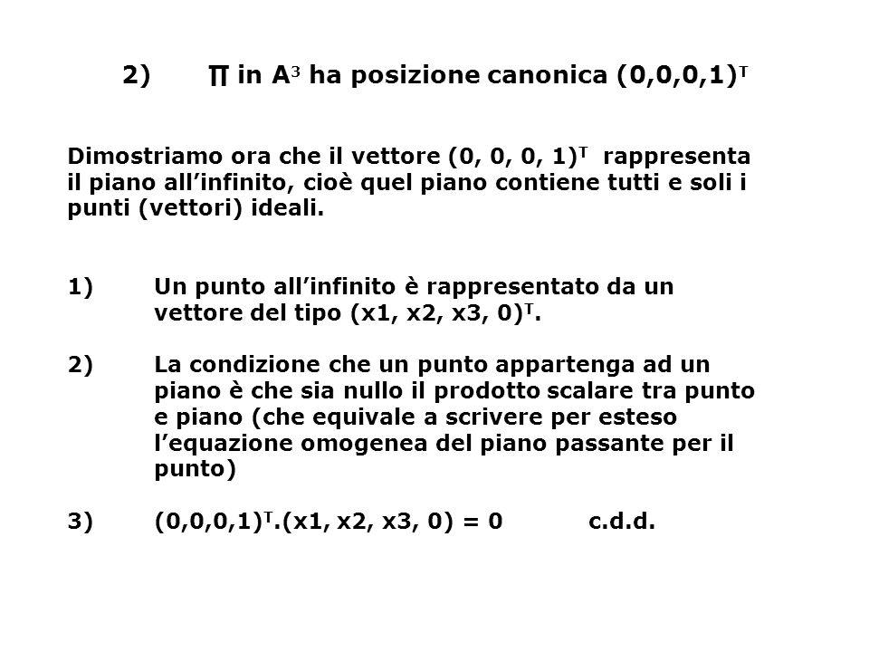 2) ∏ in A3 ha posizione canonica (0,0,0,1)T