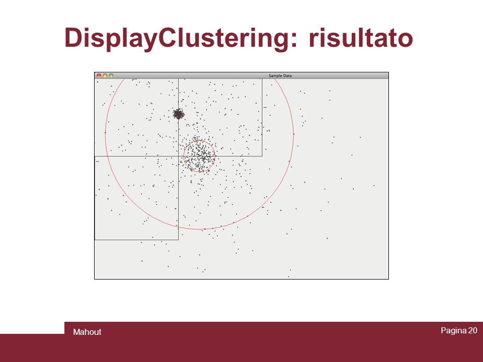 DisplayClustering: risultato