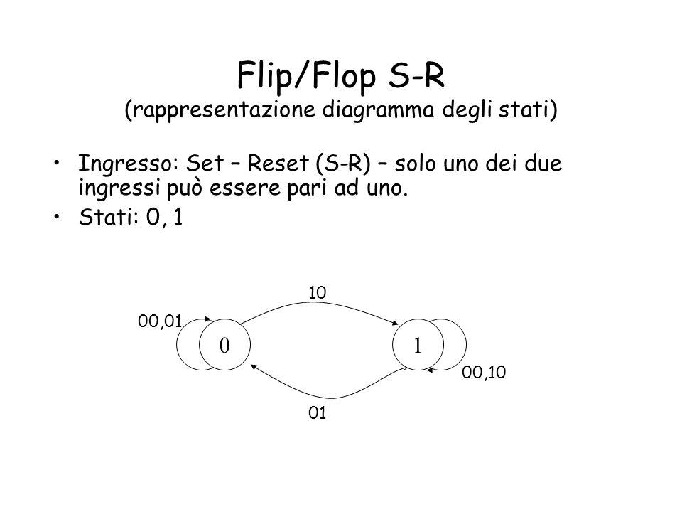 Flip/Flop S-R (rappresentazione diagramma degli stati)