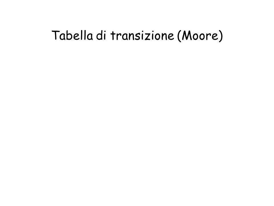 Tabella di transizione (Moore)
