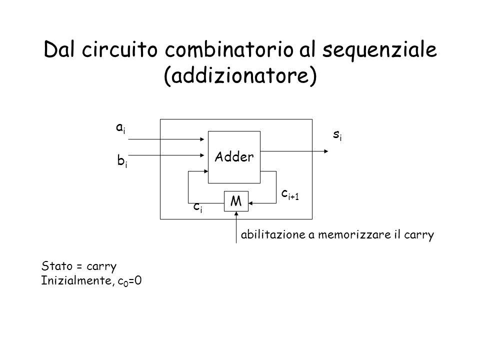 Dal circuito combinatorio al sequenziale (addizionatore)