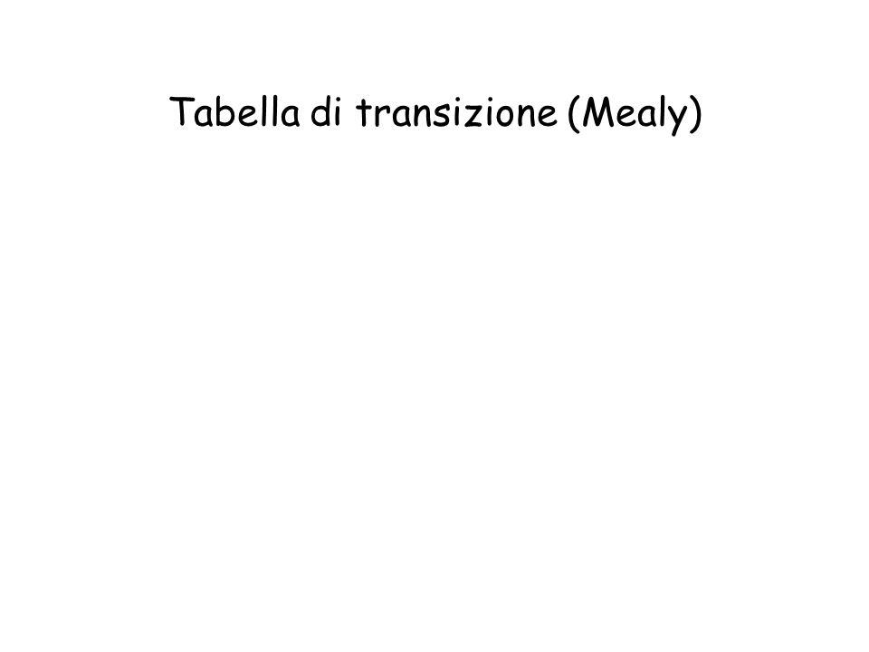 Tabella di transizione (Mealy)